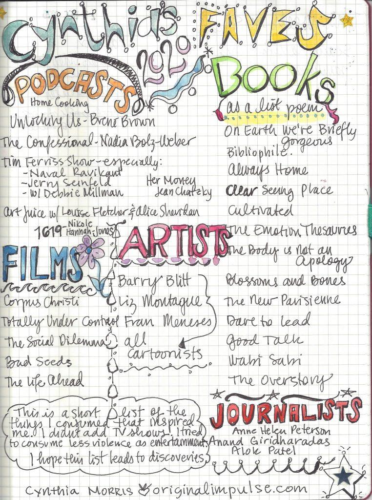 Cynthia Morris artist author coach favorites of